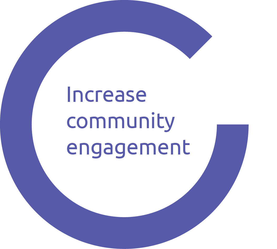 Increase community engagement