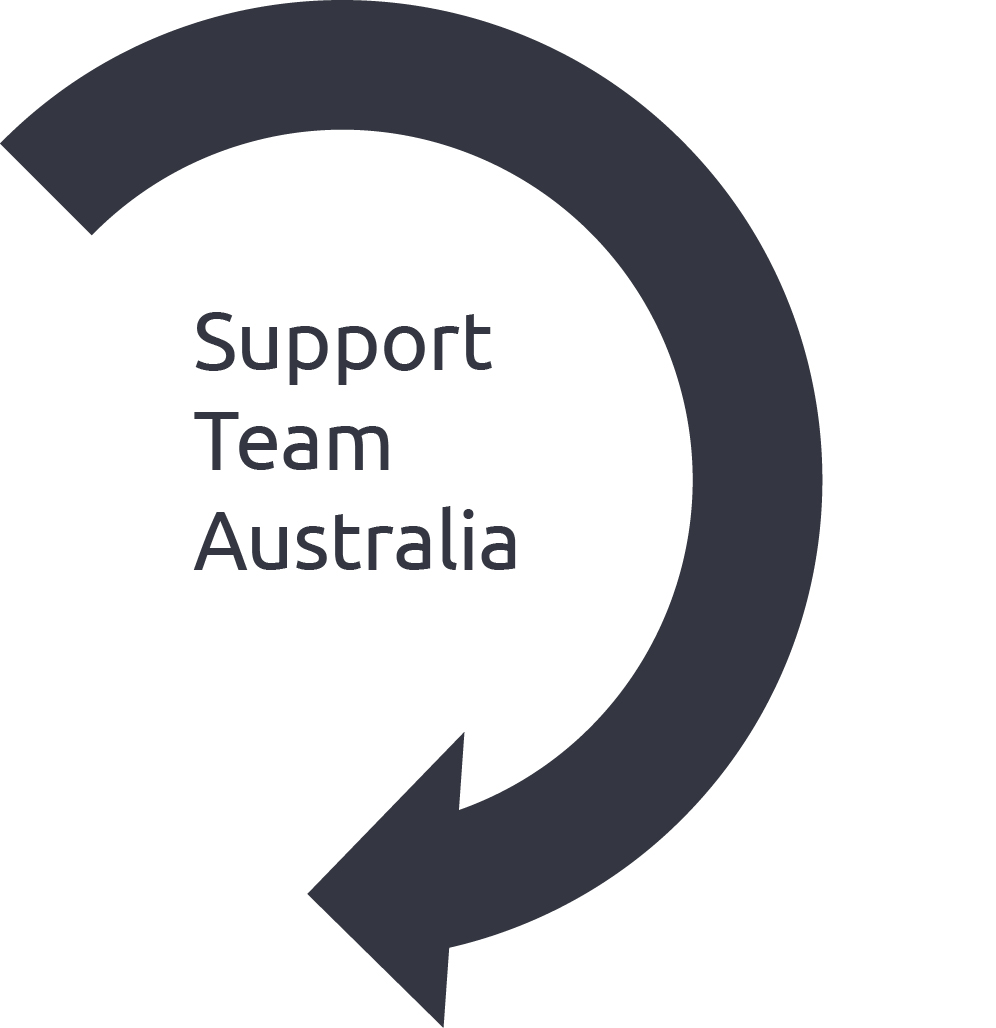 Support Team Australia