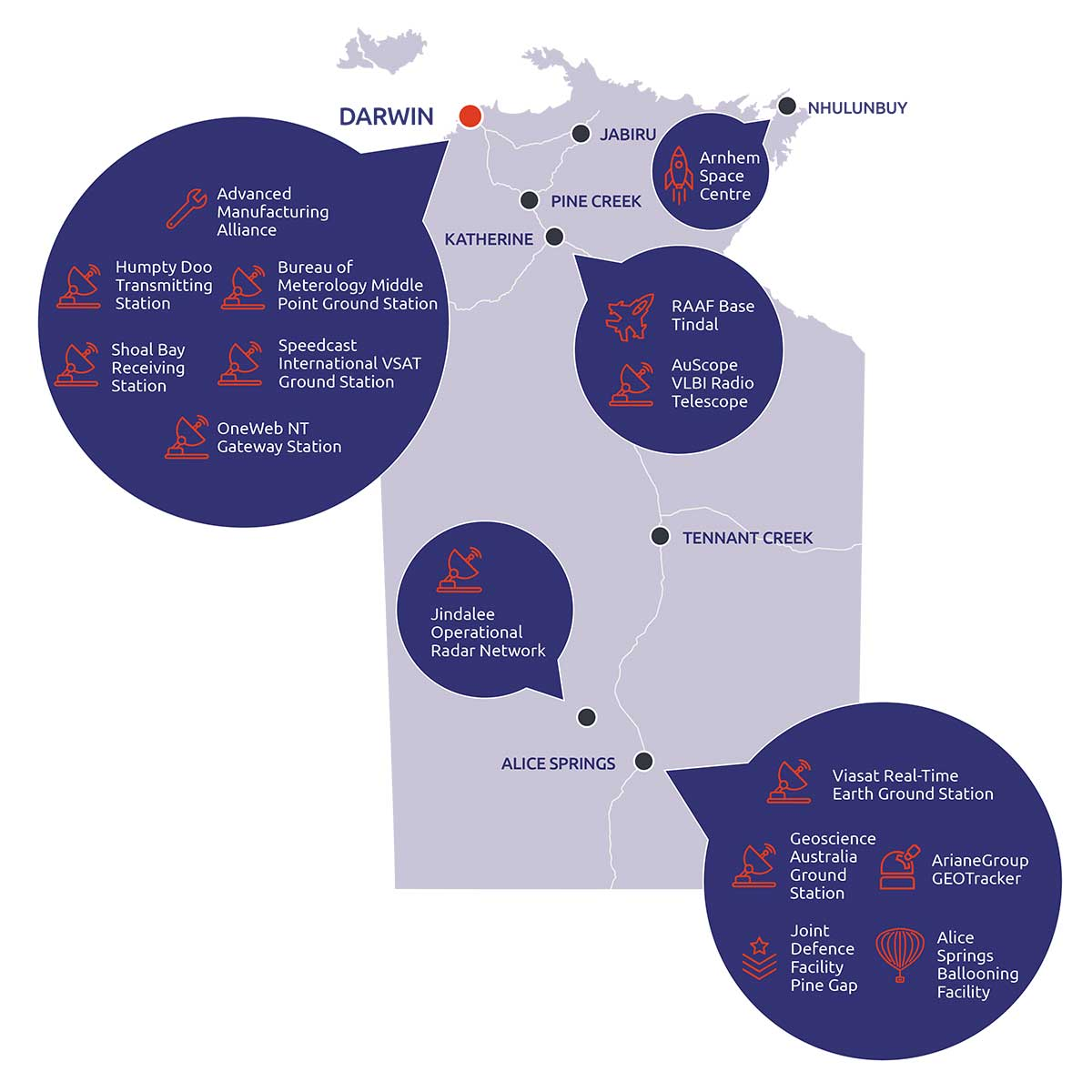 Map of the Northern Territory showing locations of space infrastructure